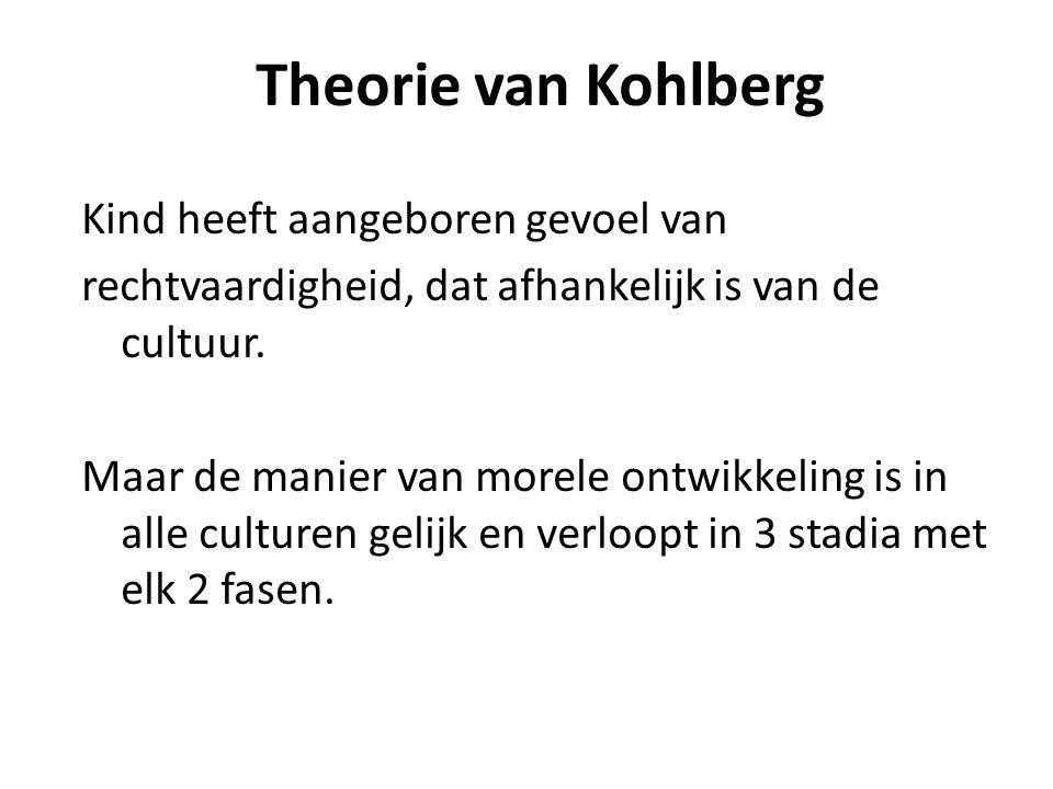 Theorie van Kohlberg Kind heeft aangeboren gevoel van