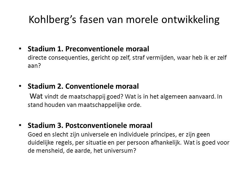 Kohlberg's fasen van morele ontwikkeling