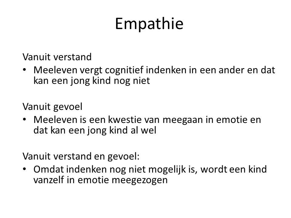 Empathie Vanuit verstand