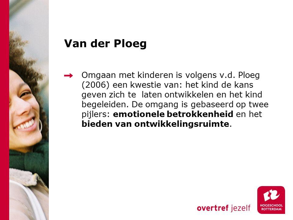 Van der Ploeg
