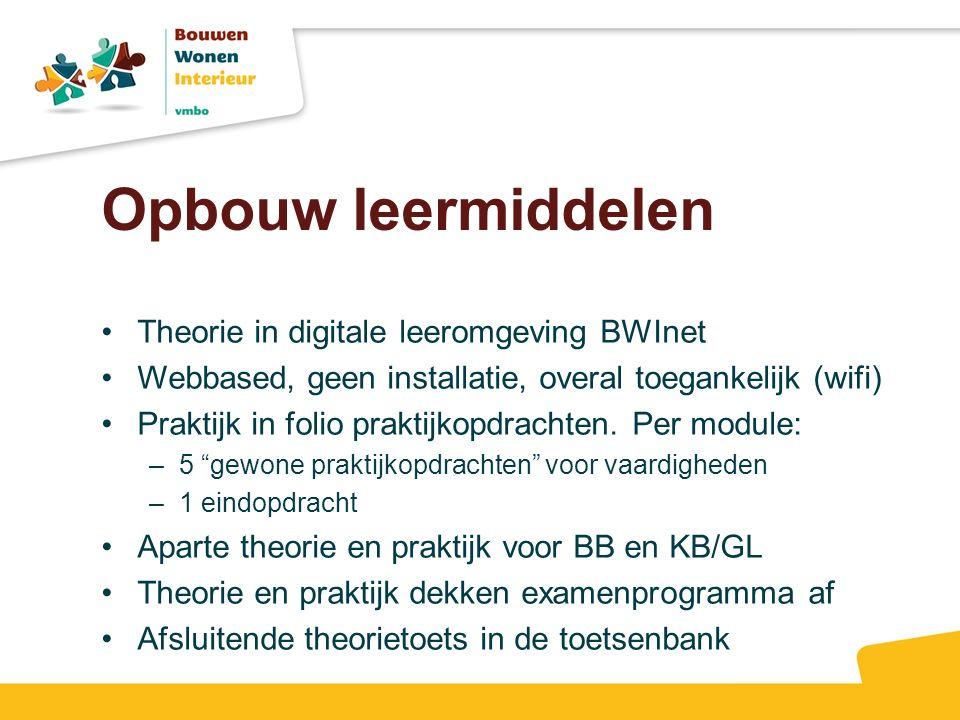 Opbouw leermiddelen Theorie in digitale leeromgeving BWInet
