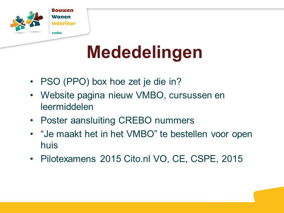 Mededelingen PSO (PPO) box hoe zet je die in