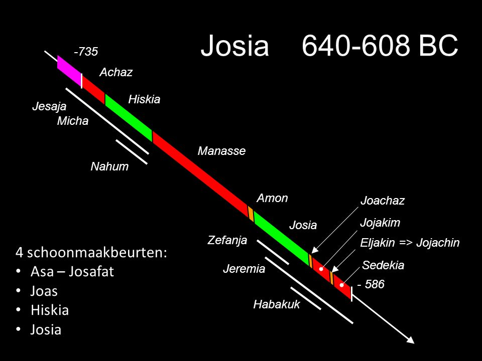 Josia 640-608 BC 4 schoonmaakbeurten: Asa – Josafat Joas Hiskia Josia