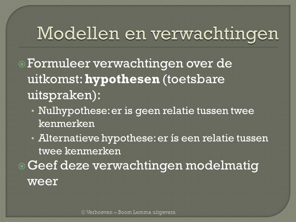 Modellen en verwachtingen