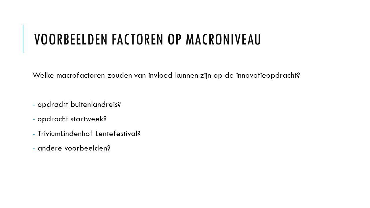 Voorbeelden factoren op macroniveau