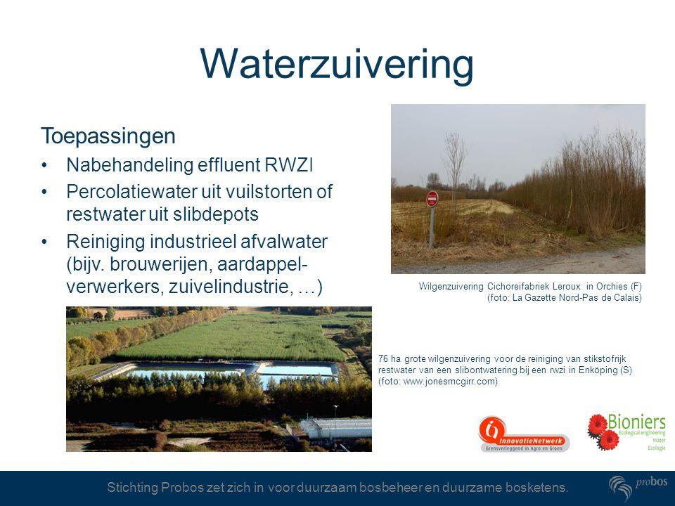 Waterzuivering Toepassingen Nabehandeling effluent RWZI