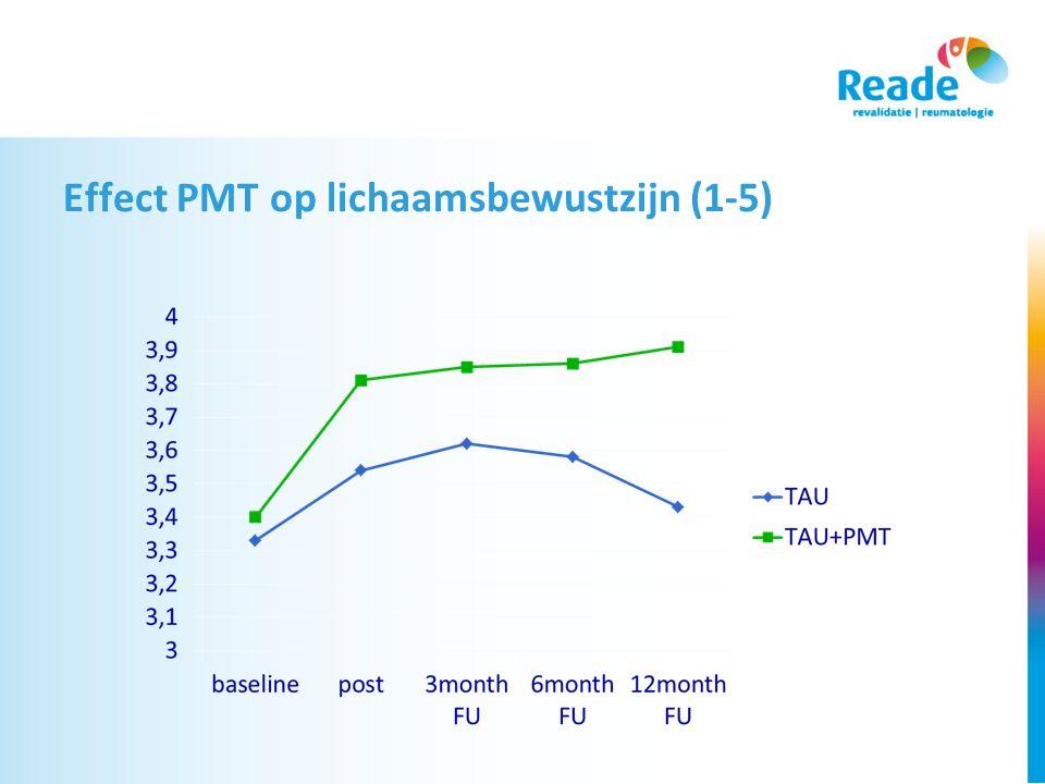 Effect PMT op lichaamsbewustzijn (1-5)