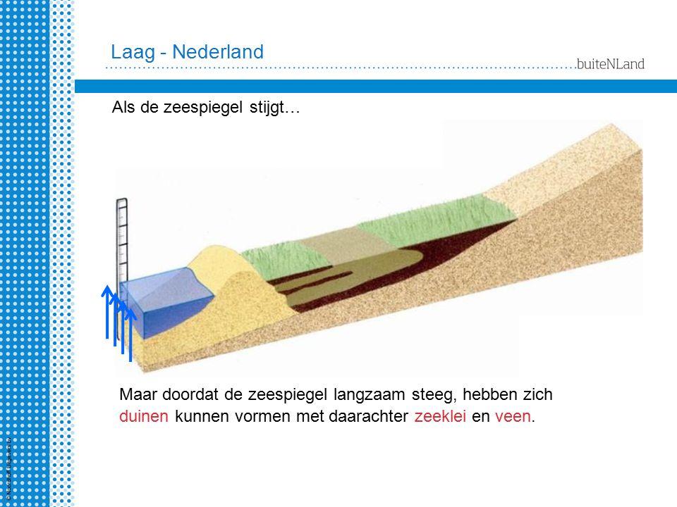 Laag - Nederland Als de zeespiegel stijgt…
