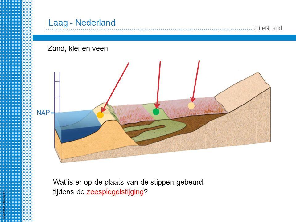 Laag - Nederland Zand, klei en veen