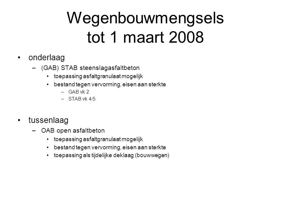 Wegenbouwmengsels tot 1 maart 2008