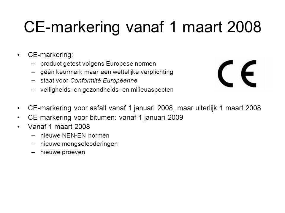 CE-markering vanaf 1 maart 2008