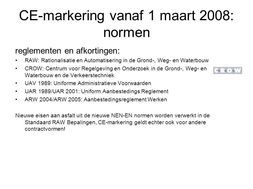 CE-markering vanaf 1 maart 2008: normen