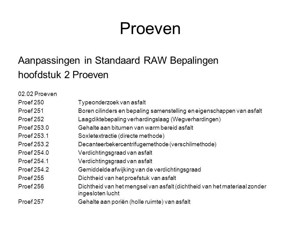 Proeven Aanpassingen in Standaard RAW Bepalingen hoofdstuk 2 Proeven
