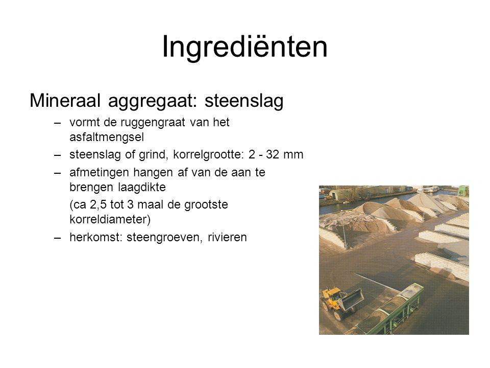 Ingrediënten Mineraal aggregaat: steenslag
