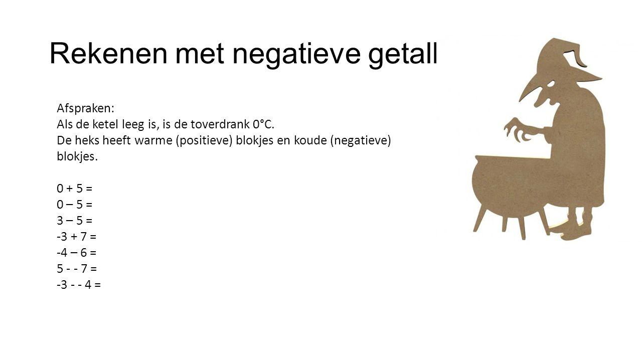 Rekenen met negatieve getallen
