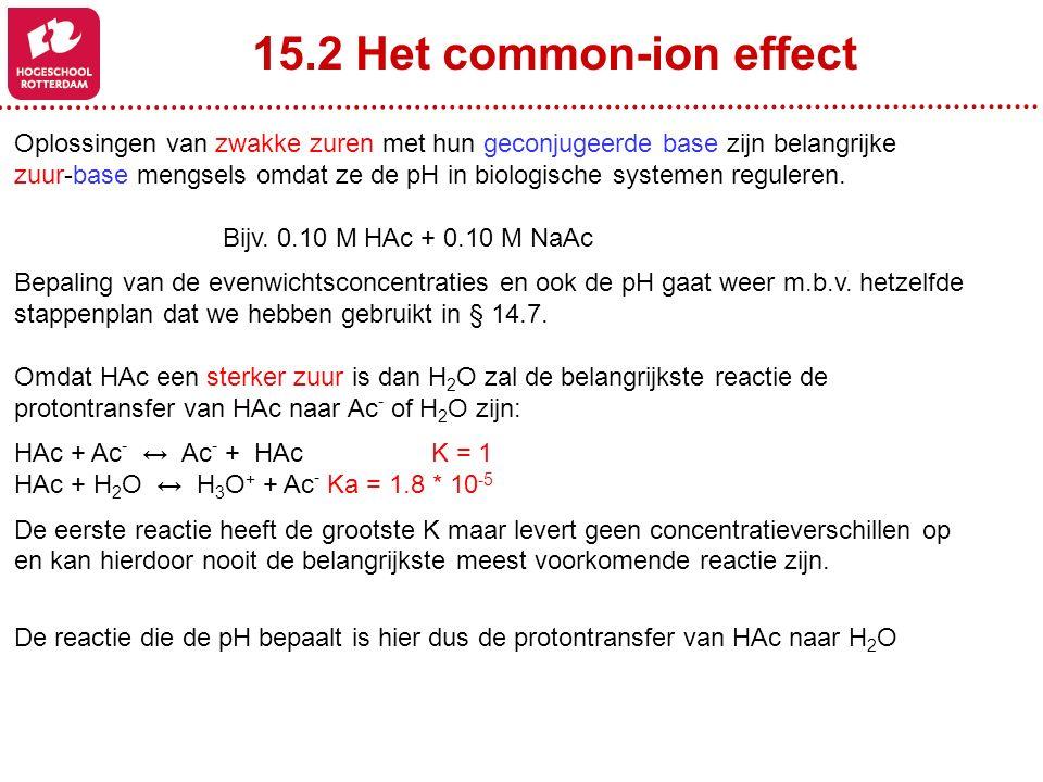 15.2 Het common-ion effect Oplossingen van zwakke zuren met hun geconjugeerde base zijn belangrijke.