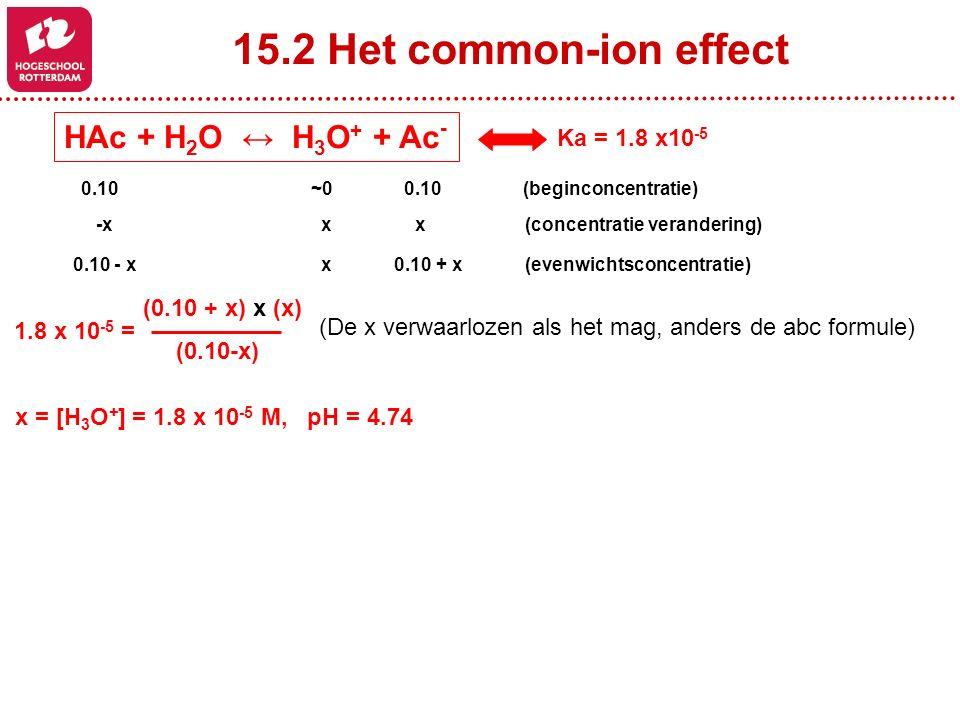 15.2 Het common-ion effect HAc + H2O ↔ H3O+ + Ac- Ka = 1.8 x10-5