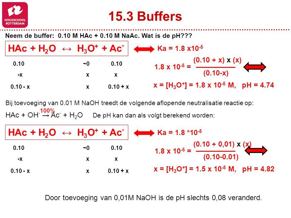 15.3 Buffers HAc + H2O ↔ H3O+ + Ac- HAc + H2O ↔ H3O+ + Ac-