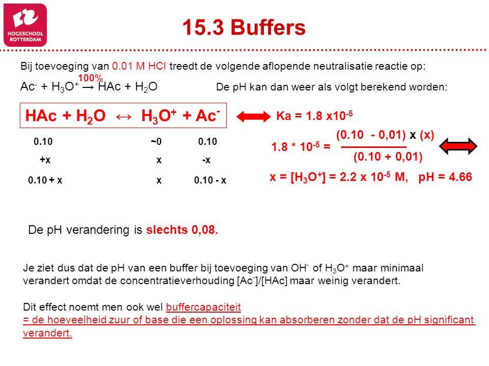 15.3 Buffers HAc + H2O ↔ H3O+ + Ac-