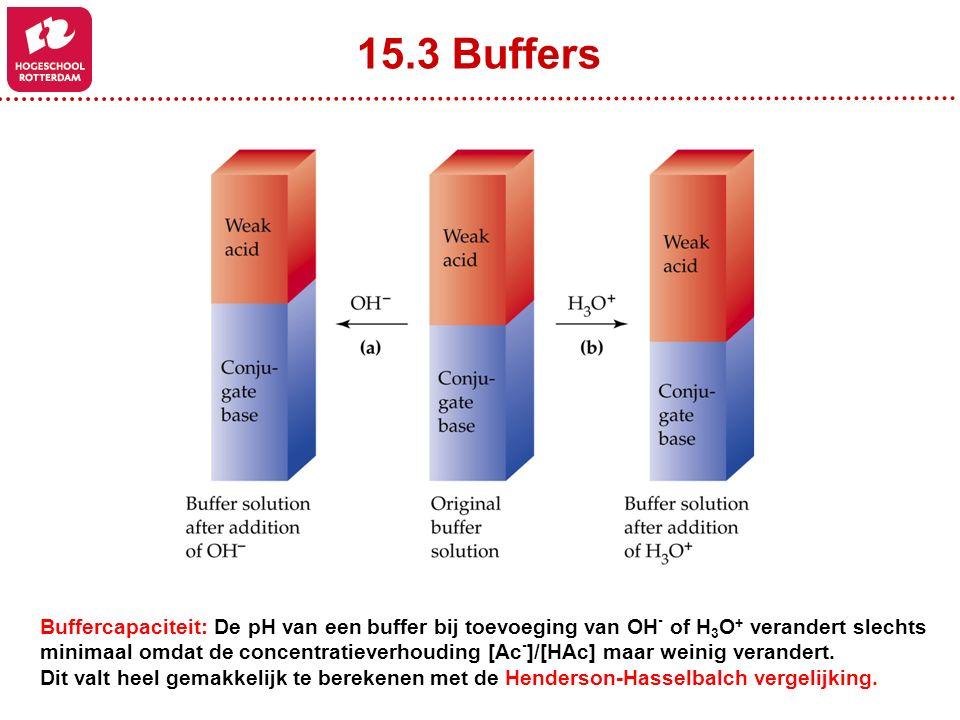 15.3 Buffers Buffercapaciteit: De pH van een buffer bij toevoeging van OH- of H3O+ verandert slechts.