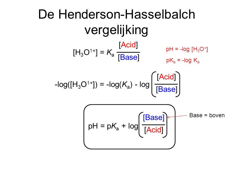 De Henderson-Hasselbalch vergelijking