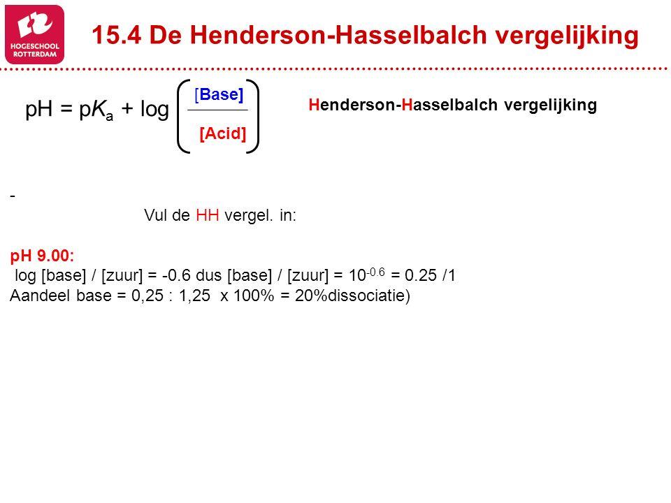 15.4 De Henderson-Hasselbalch vergelijking