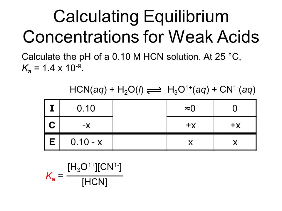 Calculating Equilibrium Concentrations for Weak Acids