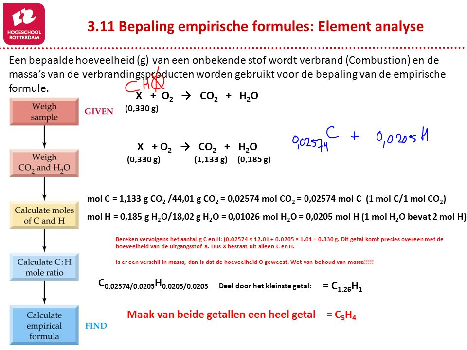 3.11 Bepaling empirische formules: Element analyse