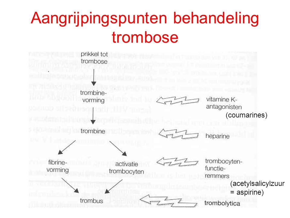 Aangrijpingspunten behandeling trombose