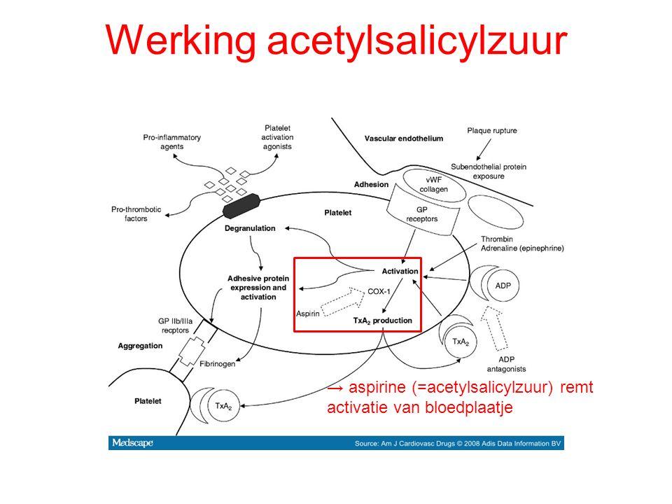 Werking acetylsalicylzuur