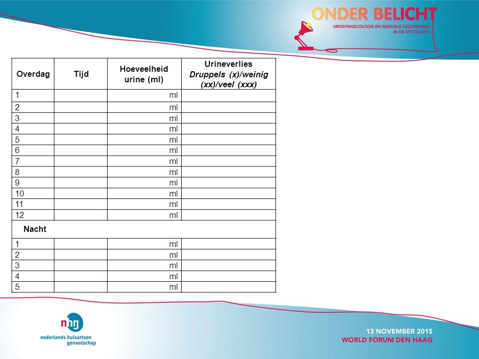 Hoeveelheid urine (ml) Druppels (x)/weinig (xx)/veel (xxx)