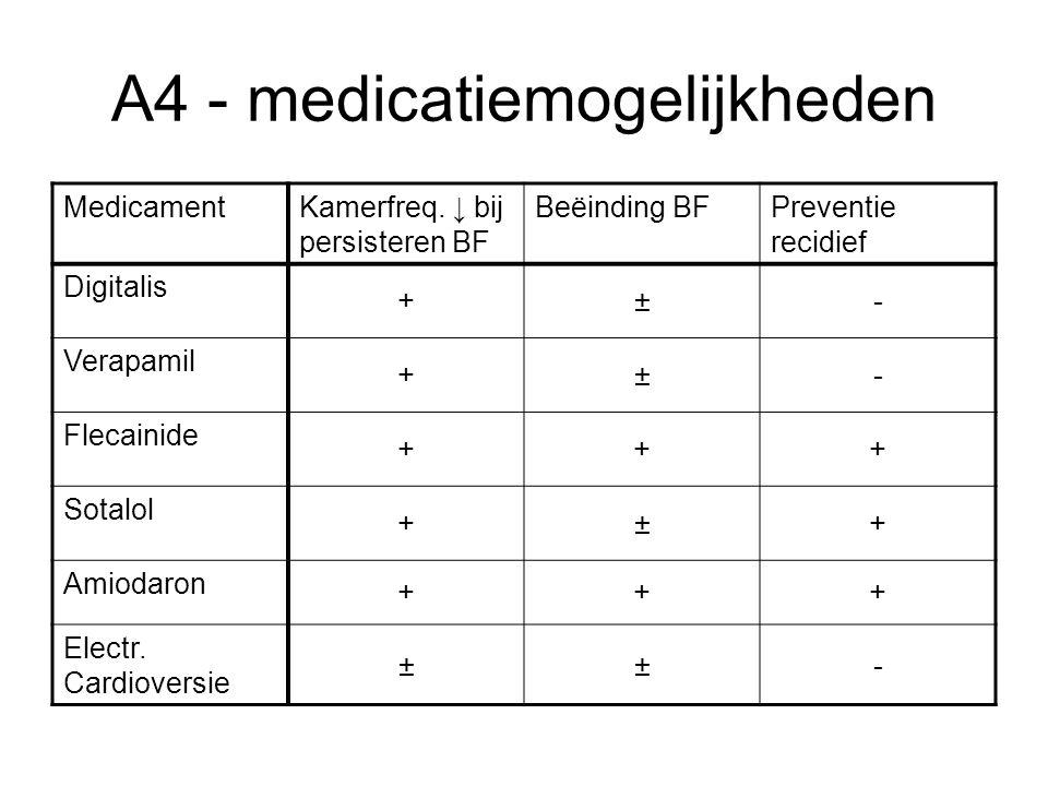 A4 - medicatiemogelijkheden