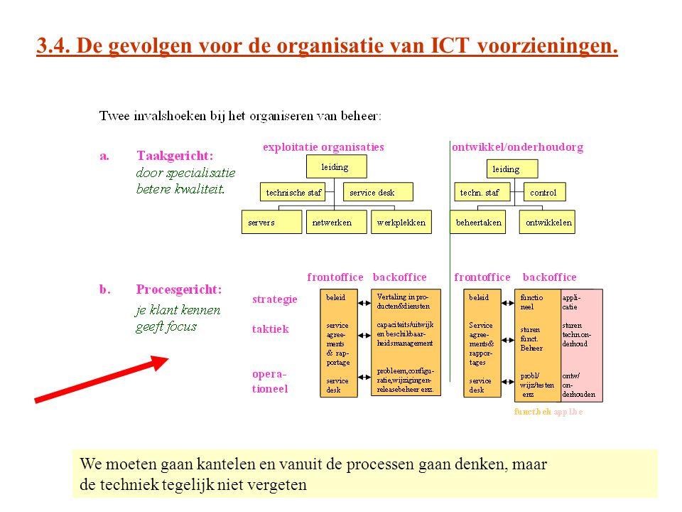 3.4. De gevolgen voor de organisatie van ICT voorzieningen.