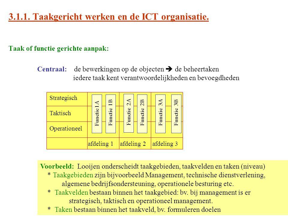 3.1.1. Taakgericht werken en de ICT organisatie.