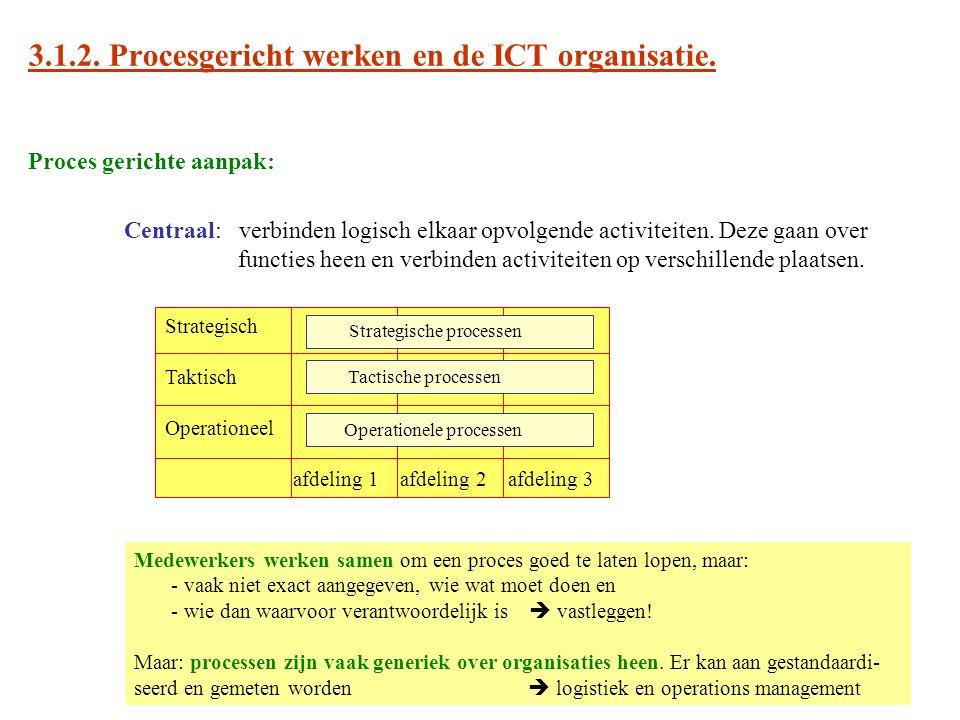 3.1.2. Procesgericht werken en de ICT organisatie.