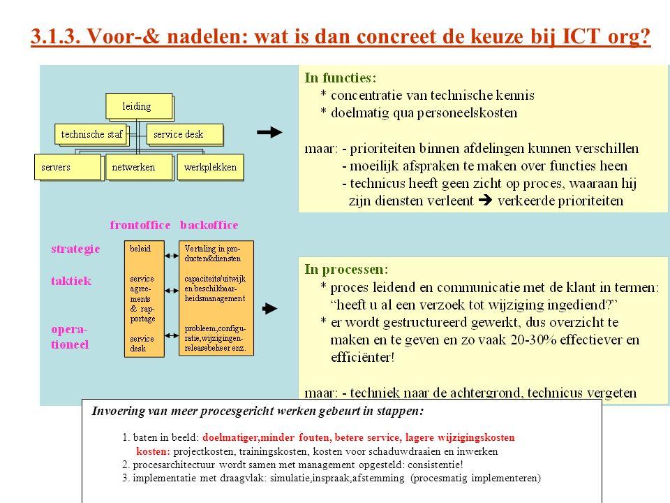3.1.3. Voor-& nadelen: wat is dan concreet de keuze bij ICT org
