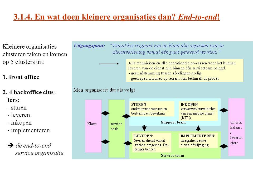 3.1.4. En wat doen kleinere organisaties dan End-to-end!