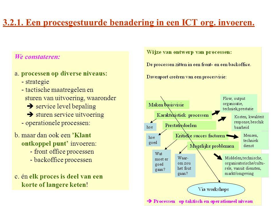 3.2.1. Een procesgestuurde benadering in een ICT org. invoeren.