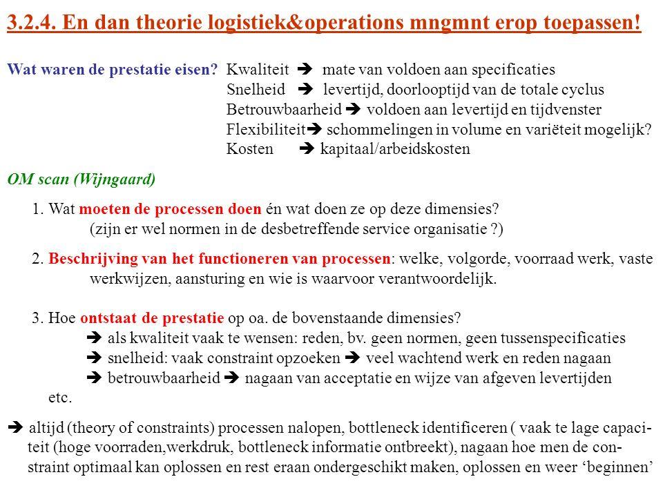 3.2.4. En dan theorie logistiek&operations mngmnt erop toepassen!