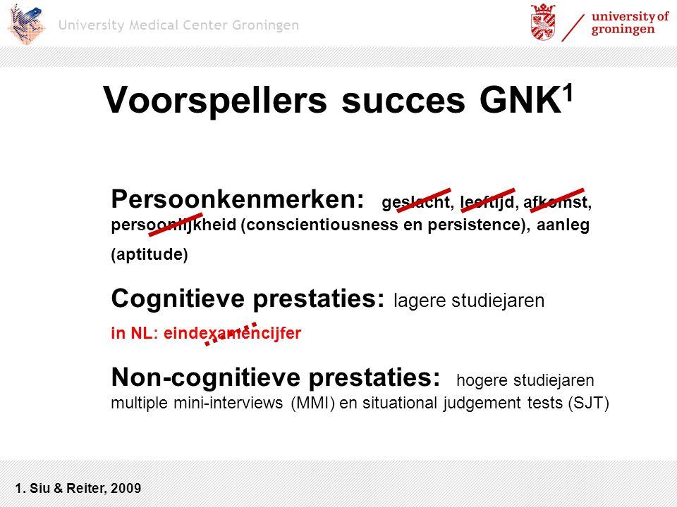 Voorspellers succes GNK1