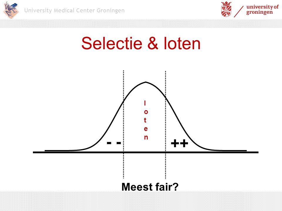 Selectie & loten loten - - ++ Meest fair 21