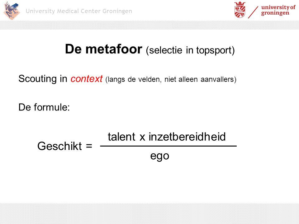 De metafoor (selectie in topsport)