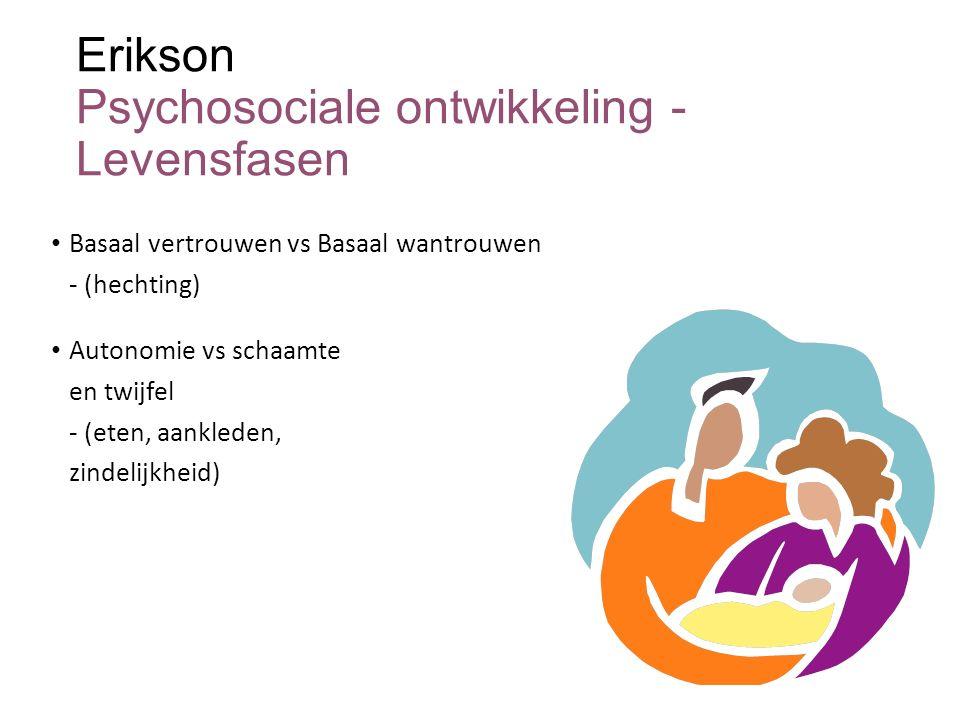 Erikson Psychosociale ontwikkeling - Levensfasen