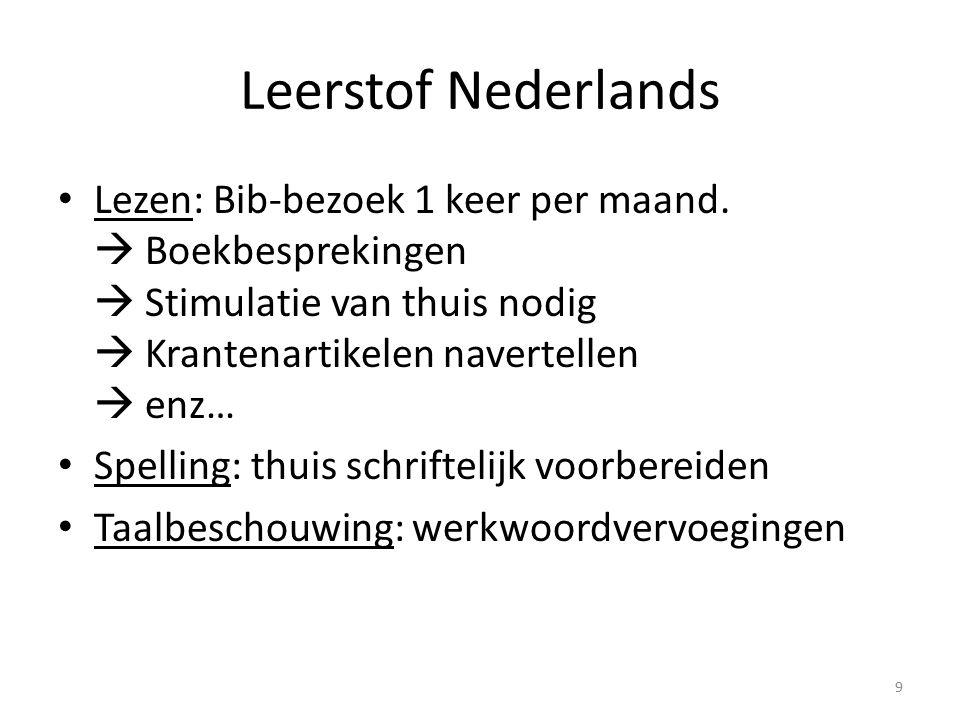 Leerstof Nederlands Lezen: Bib-bezoek 1 keer per maand.  Boekbesprekingen  Stimulatie van thuis nodig  Krantenartikelen navertellen  enz…