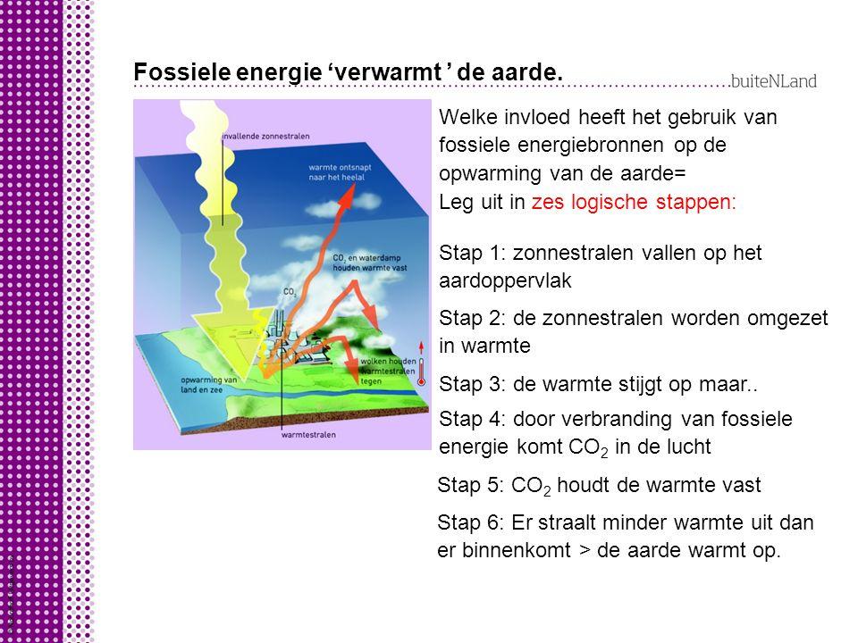 Fossiele energie 'verwarmt ' de aarde.
