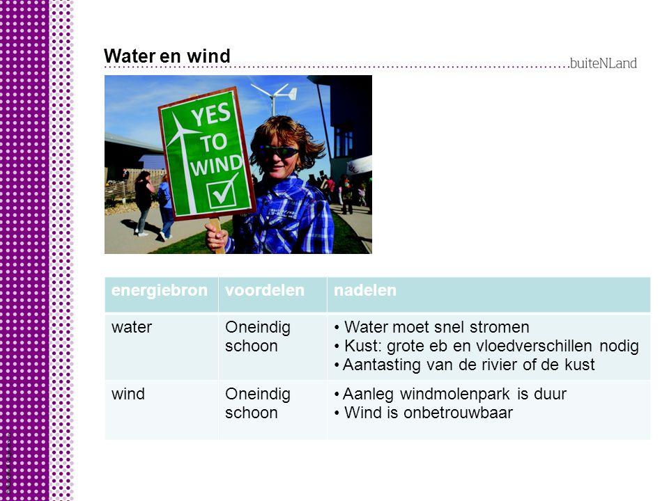 Water en wind energiebron voordelen nadelen water Oneindig schoon