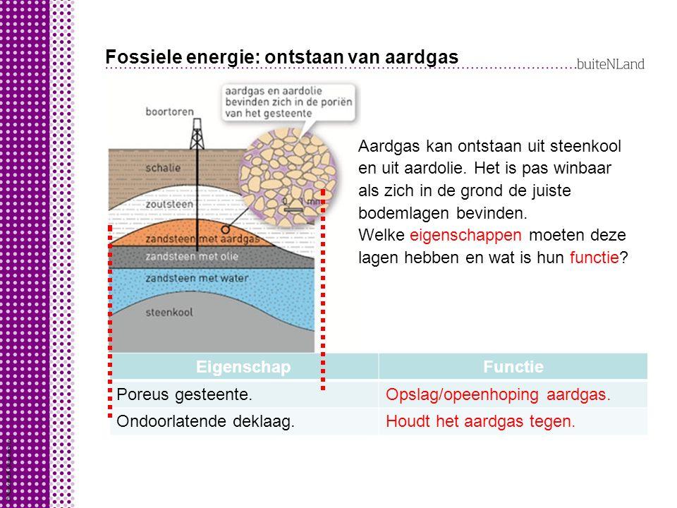 Fossiele energie: ontstaan van aardgas