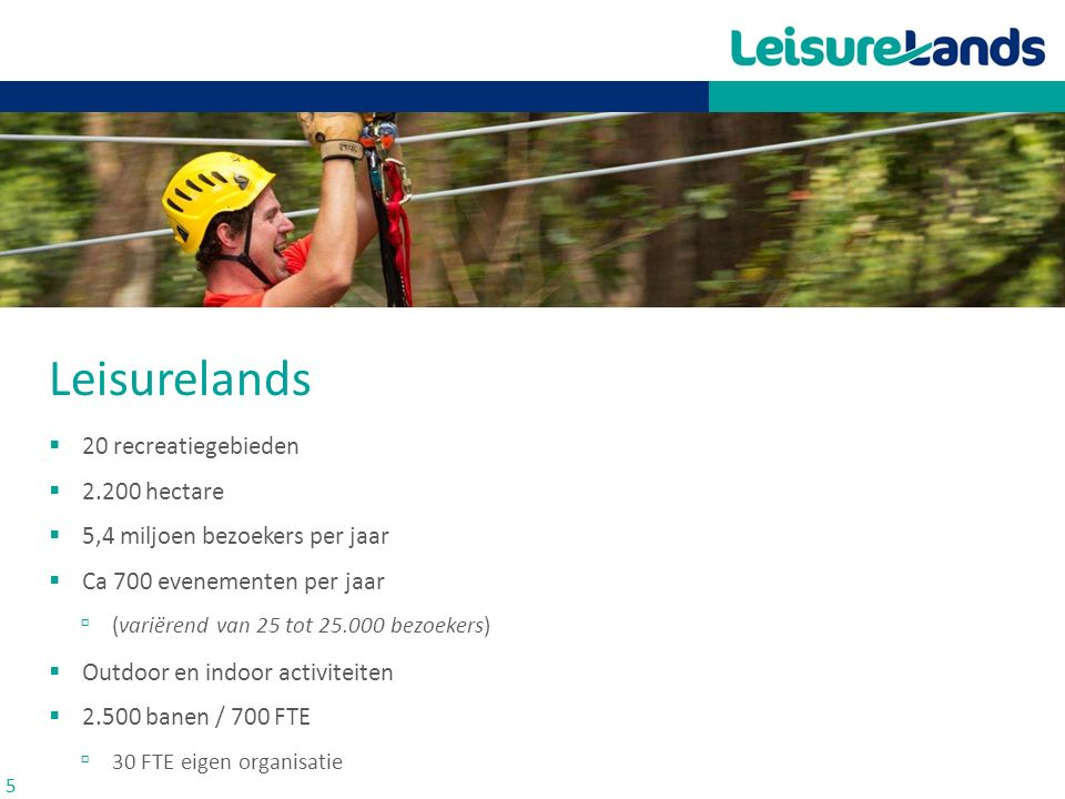 Leisurelands 20 recreatiegebieden 2.200 hectare