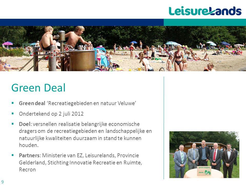 Green Deal Green deal 'Recreatiegebieden en natuur Veluwe'