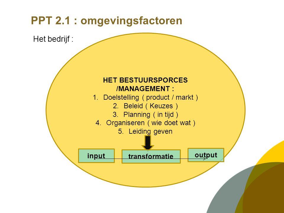 PPT 2.1 : omgevingsfactoren
